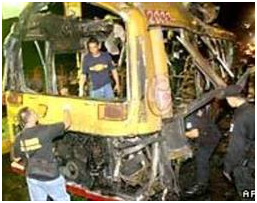 Rizal Day Bombings December 30, 2000