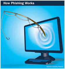 Phishing Emails Phony Web Pages