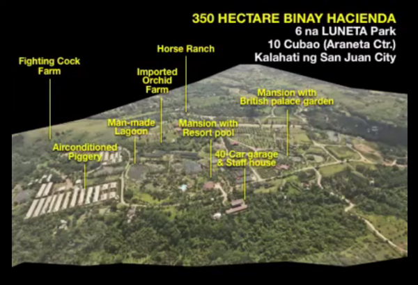 Most Surprising Features of The Alleged Binay Farm to Make Your Jaw Drop