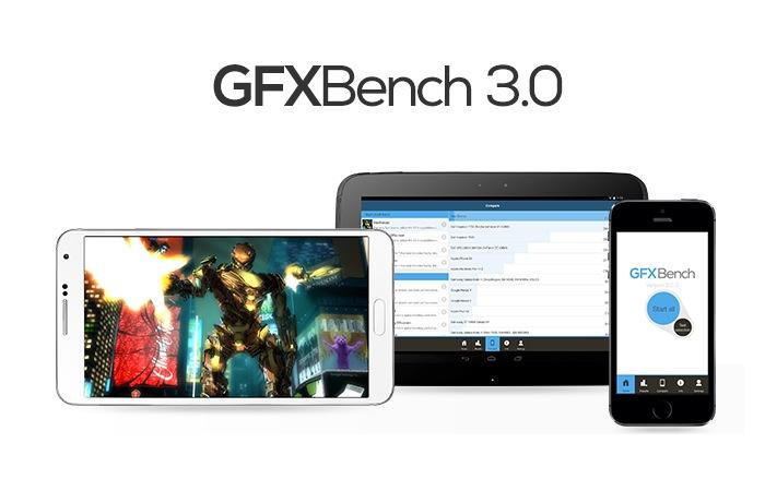 GFXBench 3.0