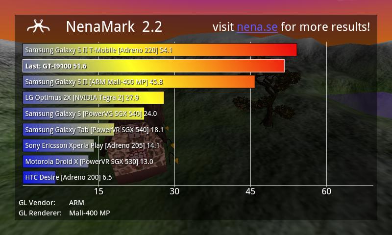 NenaMark 2