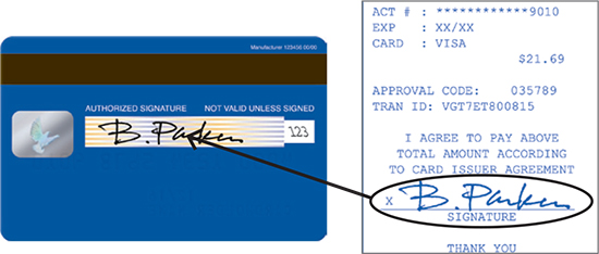 Place your Signature on your Card